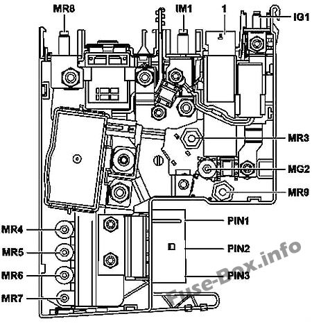 Fuse Box Diagram > Mercedes-Benz E-Class (W212; 2010-2016)