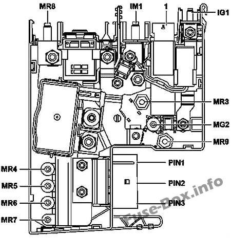 Fuse Box Diagram Mercedes-Benz E-Class (W212; 2010-2016)