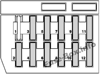 Fuse Box Diagram Mercedes-Benz SLK-Class (R170; 1996-2004)