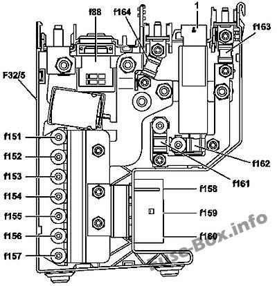 Fuse Box Diagram > Mercedes-Benz SLK-Class (R172; 2012-2018)
