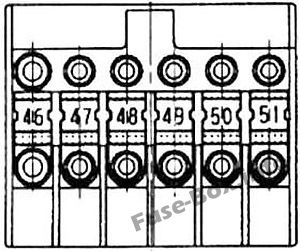 Fuse Box Diagram Mercedes-Benz Vaneo (2002-2005)