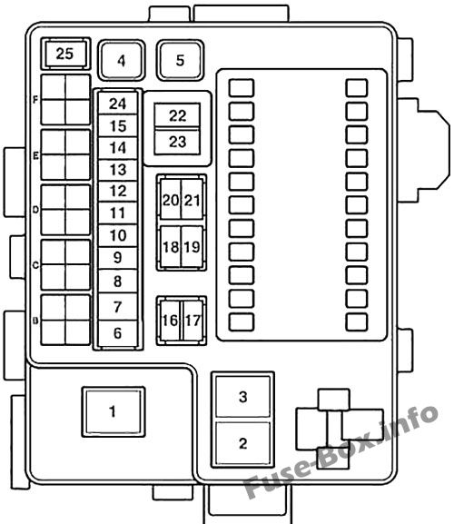 Fuse Box Diagram > Mitsubishi Grandis (2003-2011)