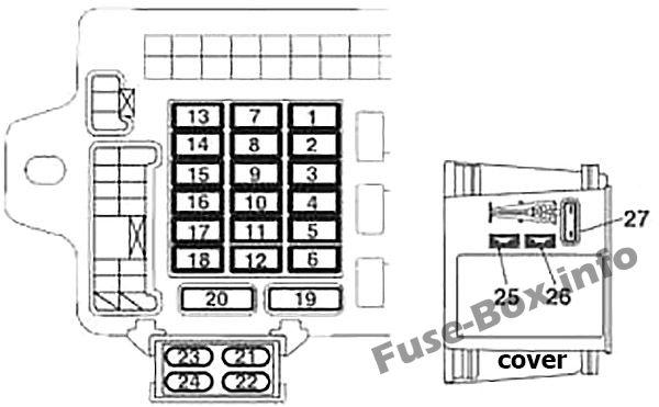 Fuse Box Diagram > Mitsubishi Grandis (2003-2011)