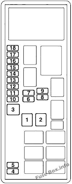Fuse Box Diagram > Mitsubishi L200 / Triton (2005-2015)
