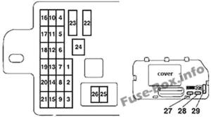 Fuse Box Diagram Mitsubishi L200 / Triton (2005-2015)