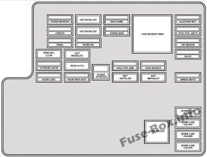 Fuse Box Diagram > Saturn Aura (20062009)