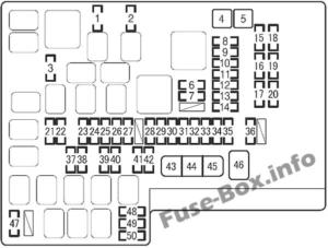 Fuse Box Diagram Scion FR-S (2012-2016)