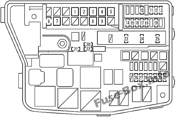 Fuse Box Diagram Scion xB (2007-2015)