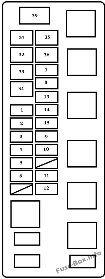 Fuse Box Diagram Toyota Tundra (2000-2006)