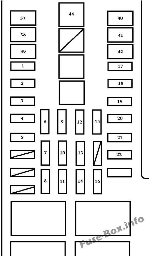 Fuse Box Diagram > Toyota Tundra (2000-2006)