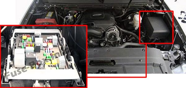 1989 Chevrolet Suburban Ignition Fuse Box Diagram