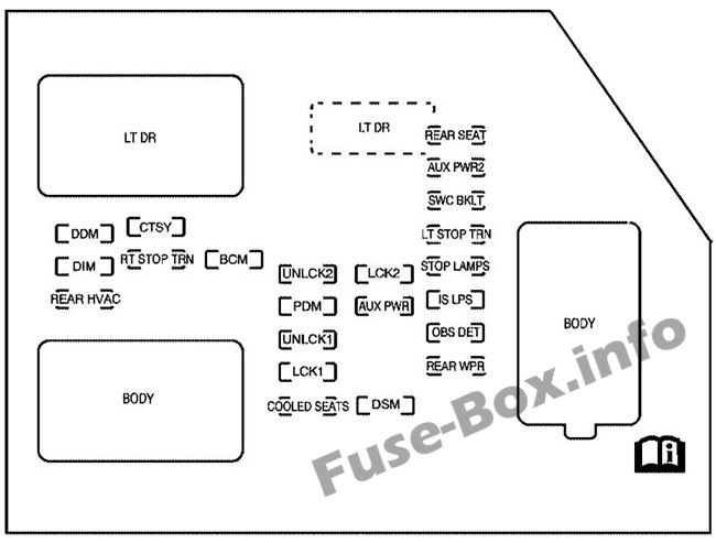 Fuse Box Diagram > Chevrolet Suburban (GMT900; 2007-2014)