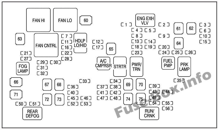 Fuse Box Diagram Chevrolet Tahoe (2007-2014)