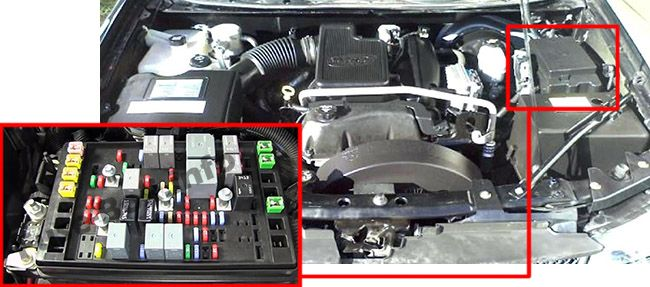 2003 Chevy Trailblazer Fuse Box