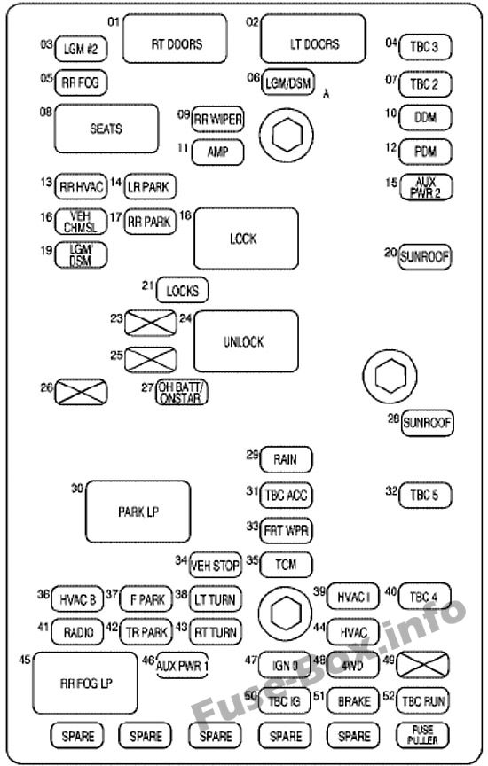 Fuse Box Diagram > Chevrolet TrailBlazer (2002-2009)