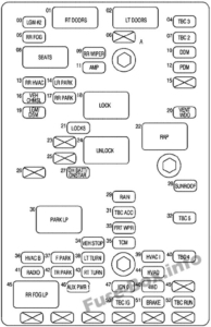 Fuse Box Diagram Chevrolet TrailBlazer (2002-2009)