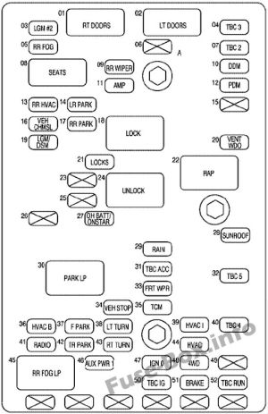 Fuse Box Diagram > Chevrolet TrailBlazer (20022009)