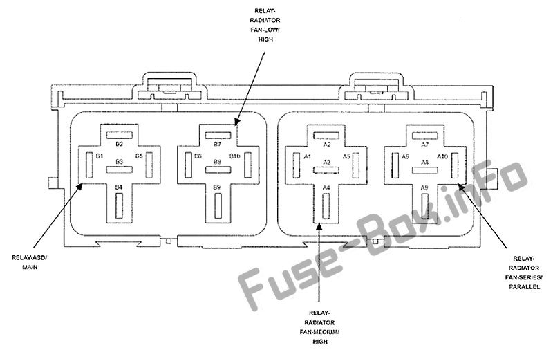 Fuse Box Diagram Chrysler Sebring (JS; 2007–2010)