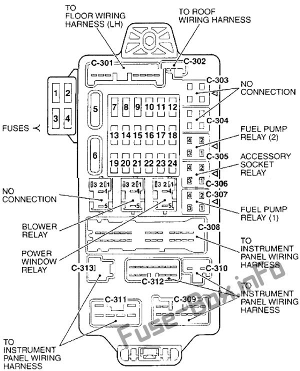 Fuse Box Diagram Chrysler Sebring (ST-22/JR; 2001–2006)