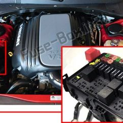Dodge Charger Fuse Box Diagram Vauxhall Astra Wiring 2011 2018 The Location Of Fuses In Engine Compartment 2012