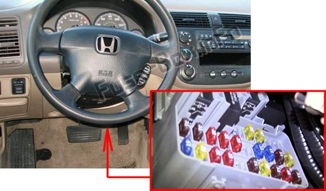 2003 Honda Civic Main Fuse Box Diagram