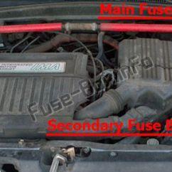 2003 Honda Civic Hybrid Fuse Box Diagram Generac Generator Transfer Switch Wiring (2003-2005)