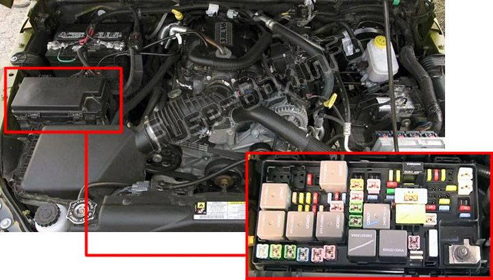 1998 Jeep Wrangler Mini Fuse Box Diagram