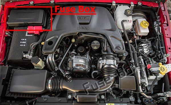 Engine Diagram 1993 Jeep Wrangler Yj Fuse Box Diagram Jeep Wrangler