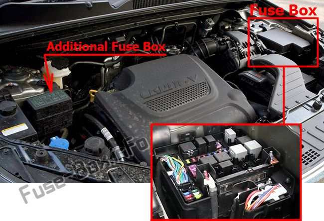 2012 Kia Sorento Fuse Box Diagram