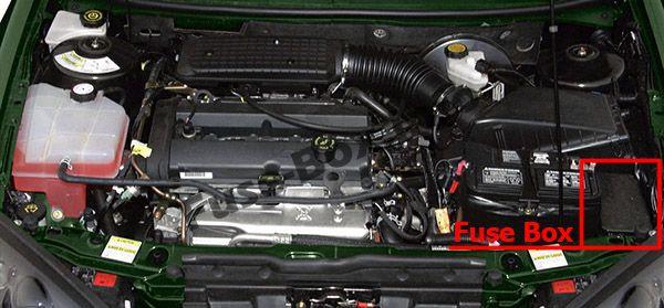 1995 Mercury Cougar Fuse Box Diagram