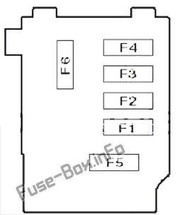 Fuse Box Diagram Opel/Vauxhall Meriva B (2011-2017)