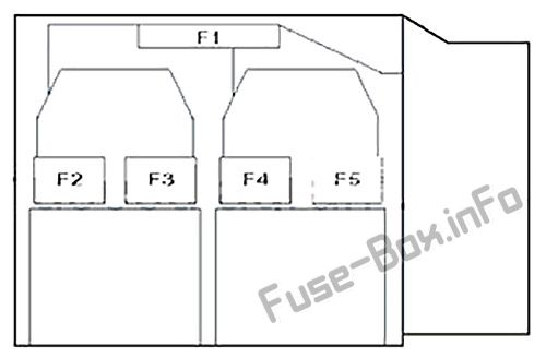 Fuse Box Diagram > Renault Clio III (2006-2012)