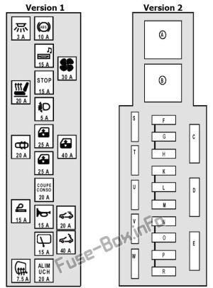 Fuse Box Diagram > Renault Megane II (20032009)