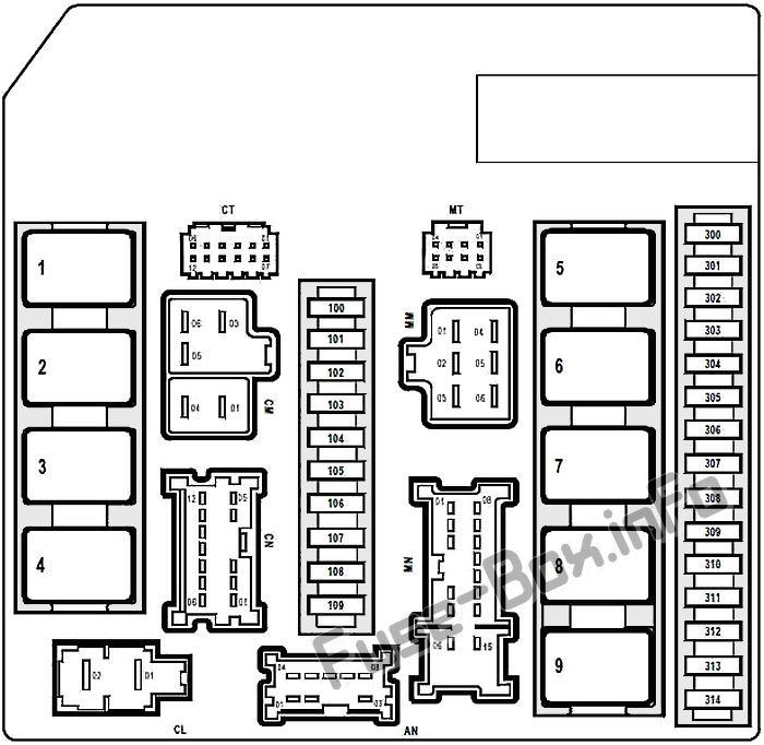 Fuse Box Diagram > Renault Modus (2005-2012) fuses