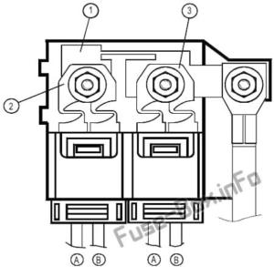 Fuse Box Diagram Renault Modus (2005-2012) fuses
