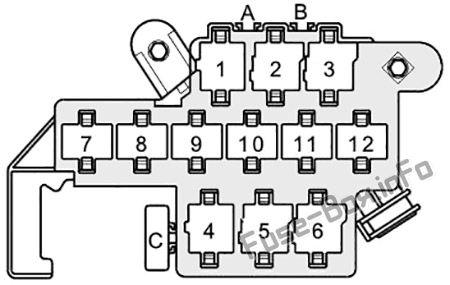 Fuse Box Diagram Audi A2 (8Z; 1999-2005)