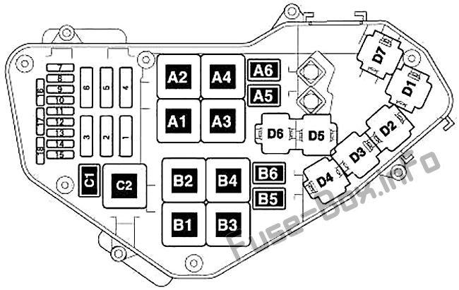 Fuse Box Diagram Audi Q7 (4L; 2007-2015)