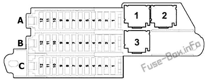 Audi Q7 Relay Location