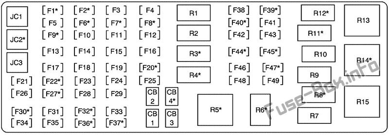 Fuse Box Diagram > Buick Lucerne (2006-2011)
