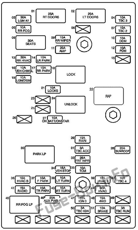 Fuse Box Diagram > Isuzu Ascender (2003-2008)