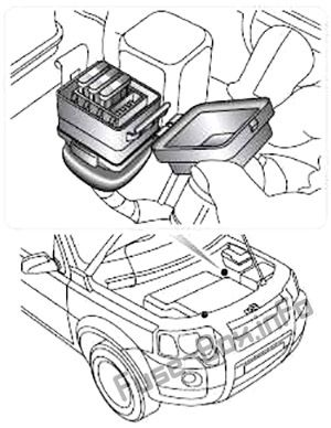 Fuse Box Diagram Land Rover Freelander (L314; 1997-2006)