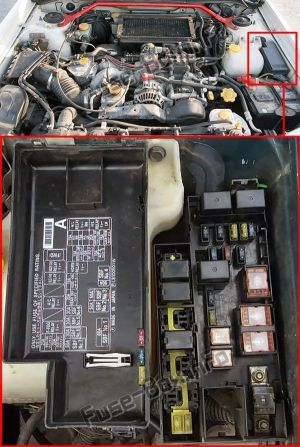 Fuse Box Diagram > Subaru Forester (SF; 19972002)