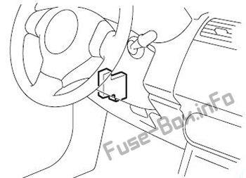 Fuse Box Diagram Suzuki SX4 (2006-2014)