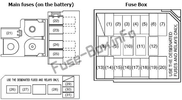 Fuse Box Diagram Suzuki Swift (2004-2010)