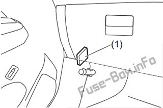 Fuse Box Diagram Suzuki Swift (2017-2019-..)
