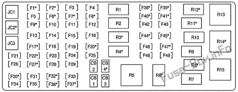 Fuse Box Diagram Cadillac DTS (2005-2011)