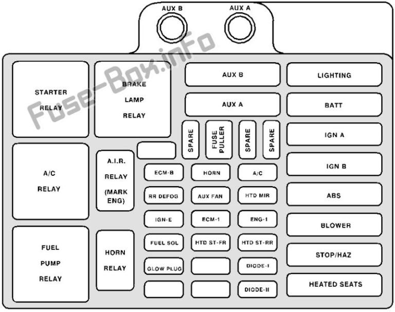 Fuse Box Diagram Cadillac Escalade (GMT 400; 1999-2000)