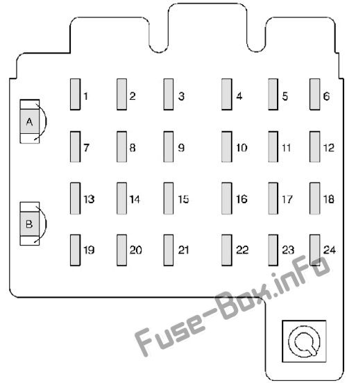 Fuse Box Diagram > Cadillac Escalade (GMT 400; 1999-2000)