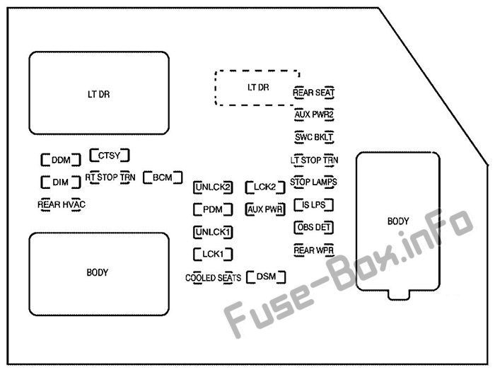 Fuse Box Diagram Cadillac Escalade (GMT 900; 2007-2014)