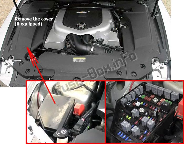 cadillac sts (2005-2011) \u003c fuse box diagram - cadillac fuse box